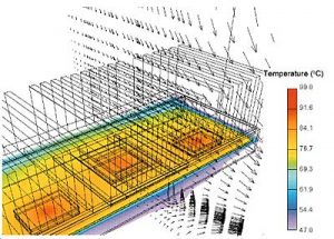 Thermal analysis moves into the 21st century