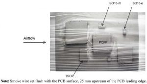 Visualization of air flows in electronics systems