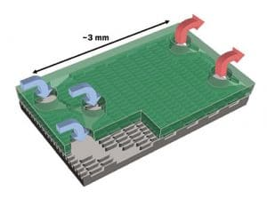 A Practical Implementation Of Silicon Microchannel Coolers