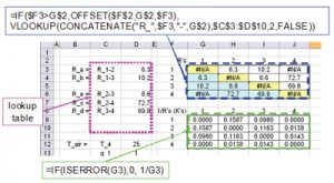 Spreadsheet Based Thermal Resistance Analysis Part 2: Generating the Thermal Resistance Matrix