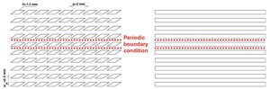 Enhancement of Microchannel Cooling with Oblique Technology