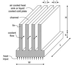 Designing Heat Sinks When a Target Pressure Drop and Flow Rate is Known