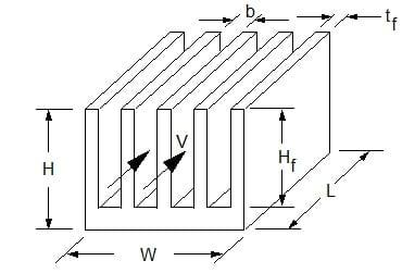 Calculation Corner Estimating Parallel Plate Fin Heat