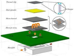 Application of Diamond Heat Spreaders  for the Thermal Management of GaN Devices